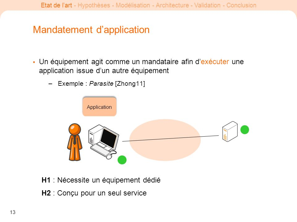 Mandatement d'application
