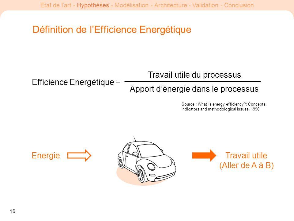 Définition de l'Efficience Energétique