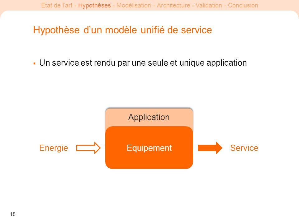 Hypothèse d'un modèle unifié de service