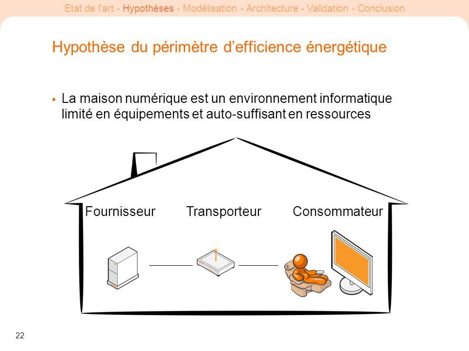 Hypothèse du périmètre d'efficience énergétique