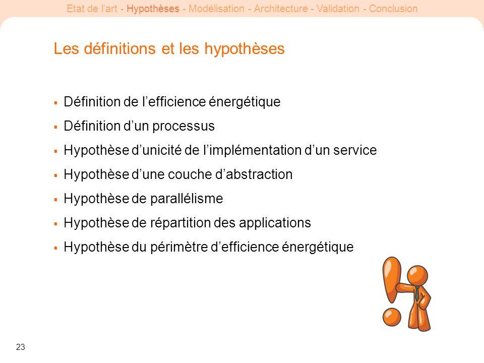 Les définitions et les hypothèses
