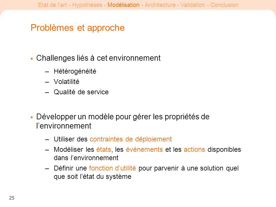 Problèmes et approche Challenges liés à cet environnement