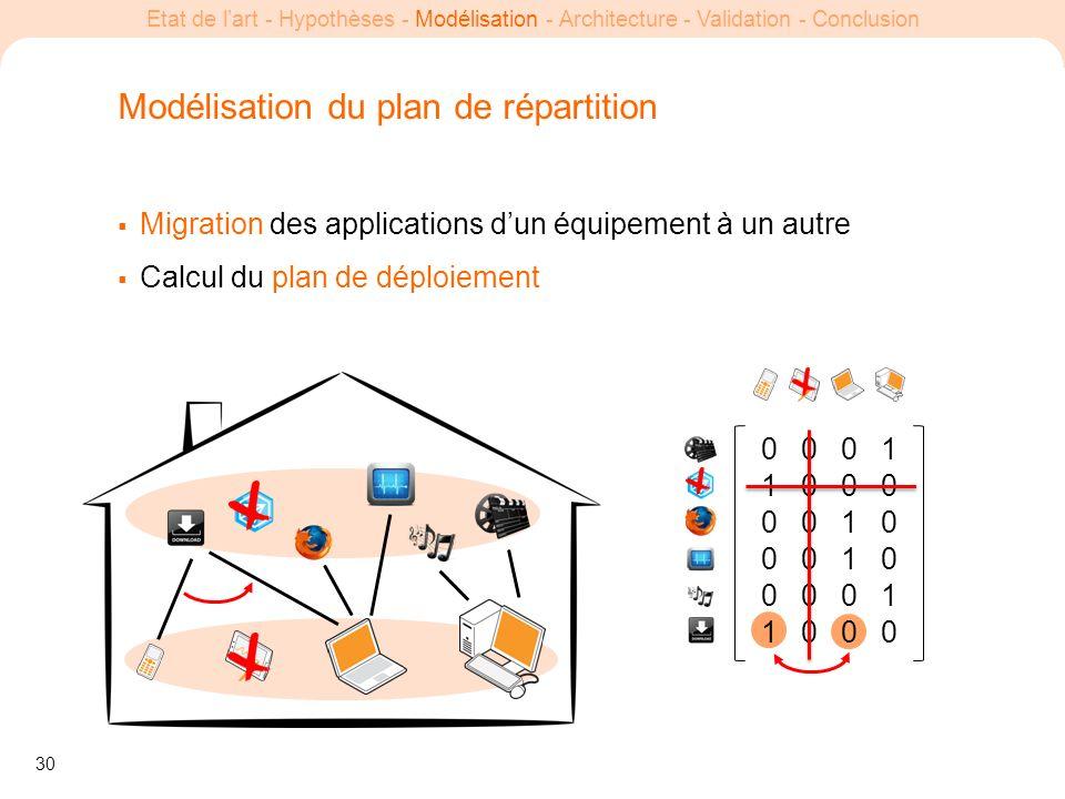 Modélisation du plan de répartition