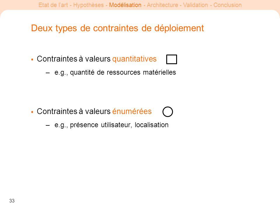 Deux types de contraintes de déploiement