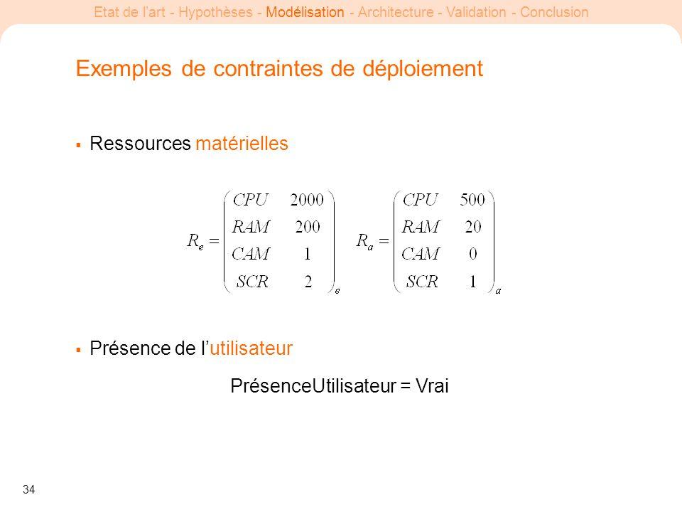 Exemples de contraintes de déploiement