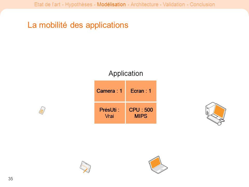 La mobilité des applications