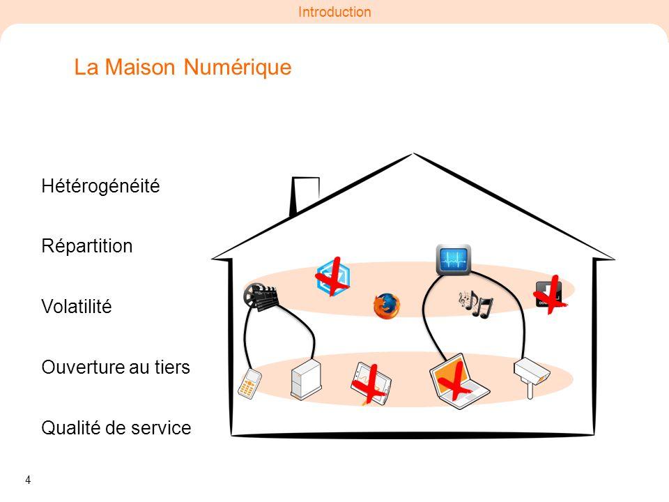 La Maison Numérique Hétérogénéité Répartition Volatilité