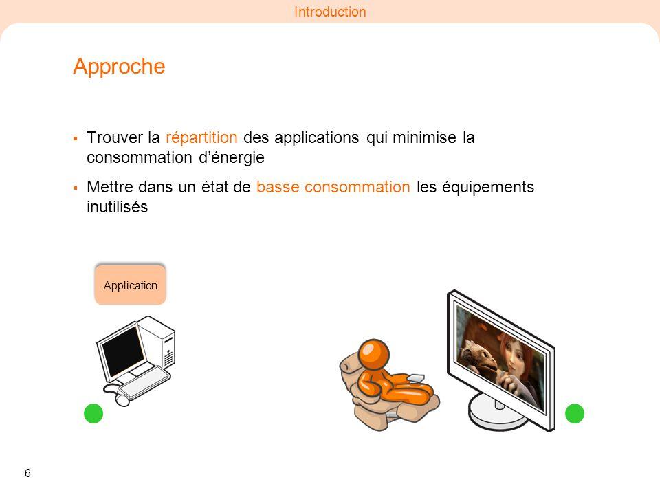 Approche Trouver la répartition des applications qui minimise la consommation d'énergie.