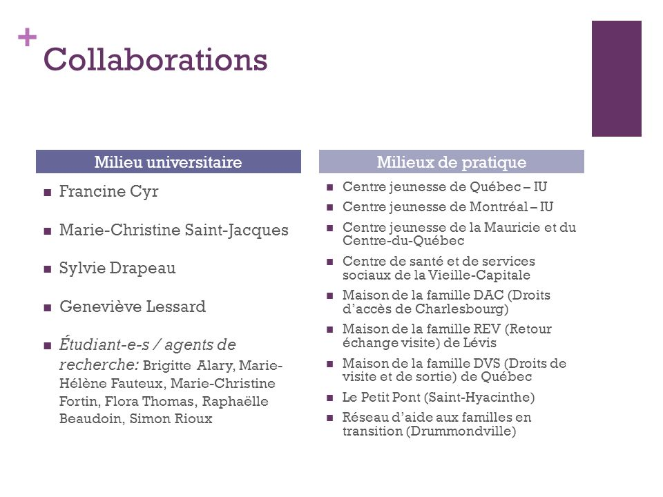 Collaborations Milieu universitaire Milieux de pratique Francine Cyr