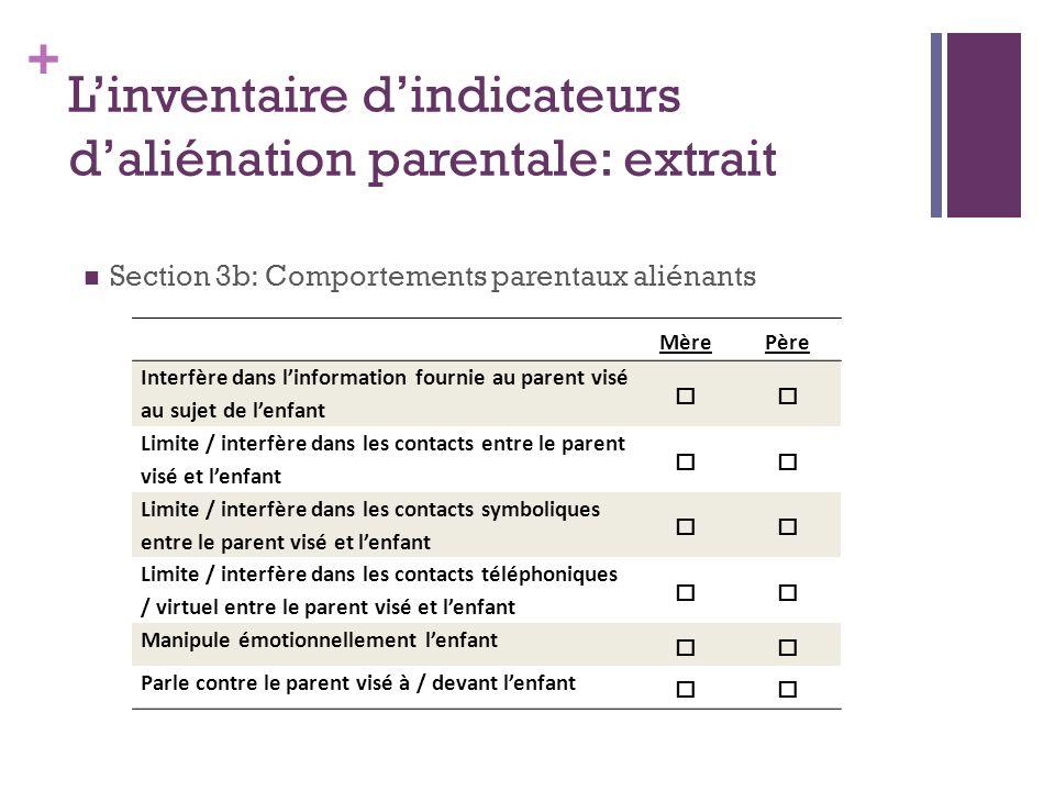L'inventaire d'indicateurs d'aliénation parentale: extrait