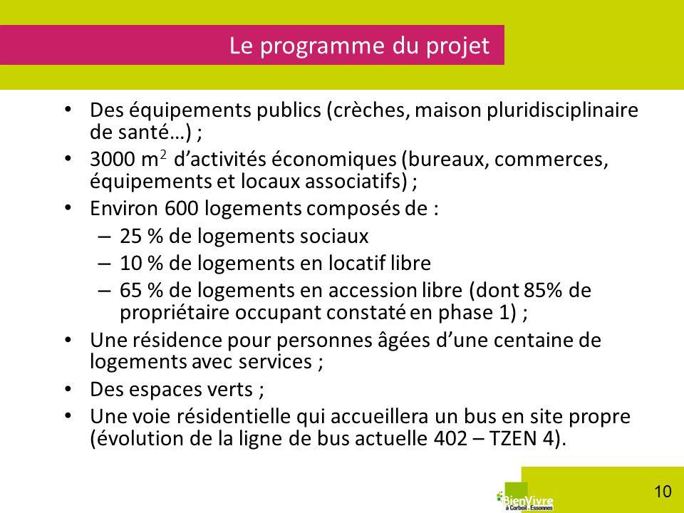 Le programme du projet Des équipements publics (crèches, maison pluridisciplinaire de santé…) ;