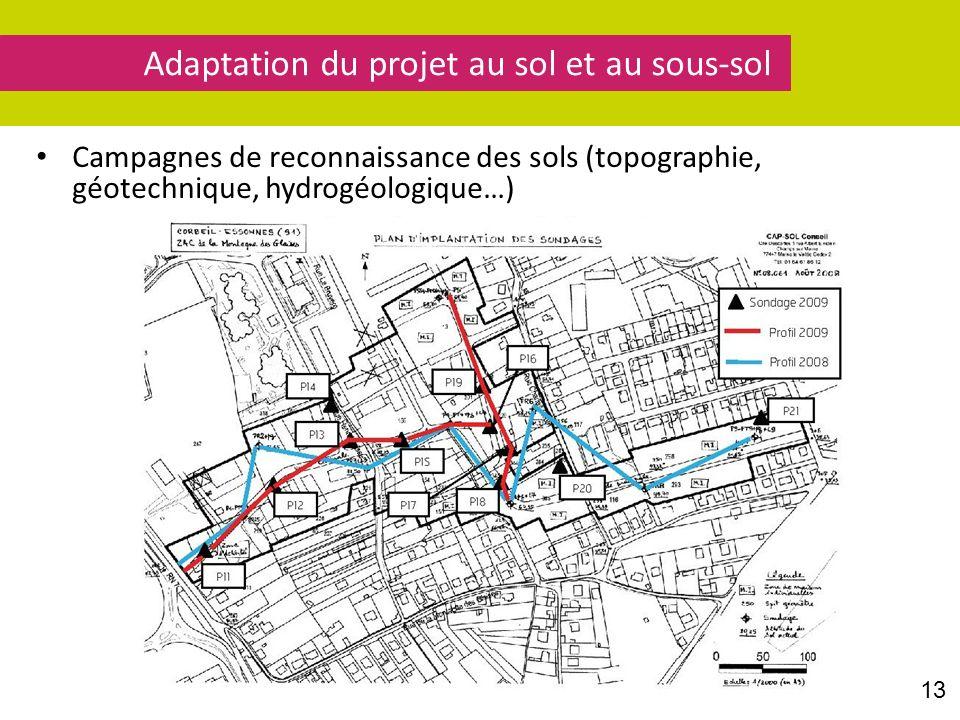 Adaptation du projet au sol et au sous-sol
