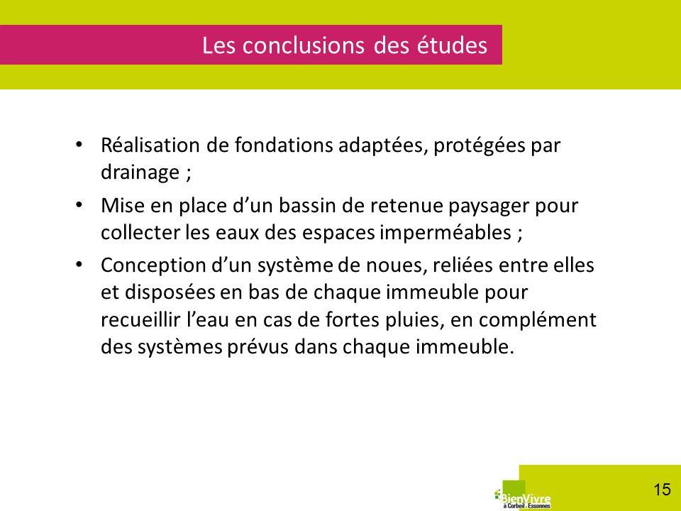 Les conclusions des études