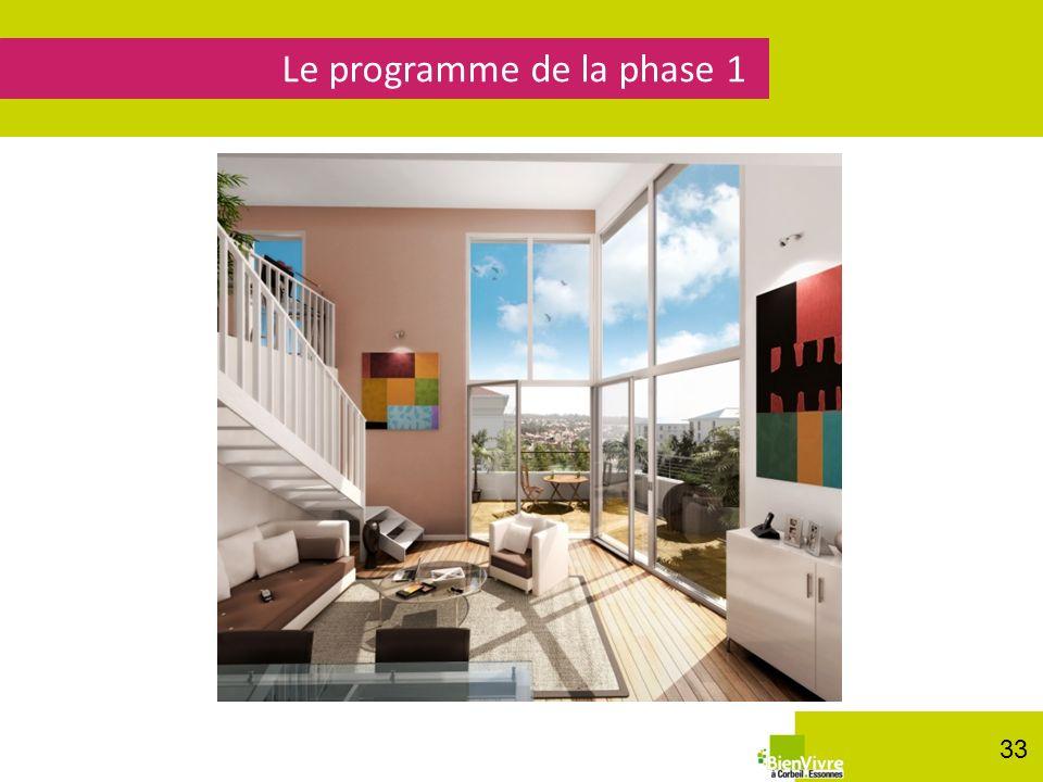Le programme de la phase 1