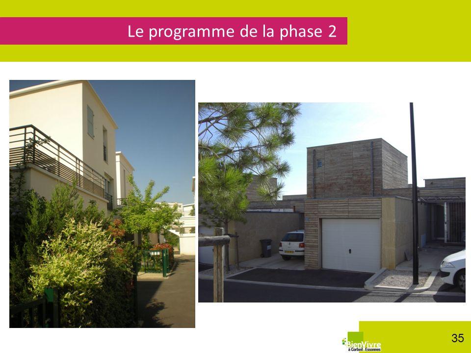 Le programme de la phase 2