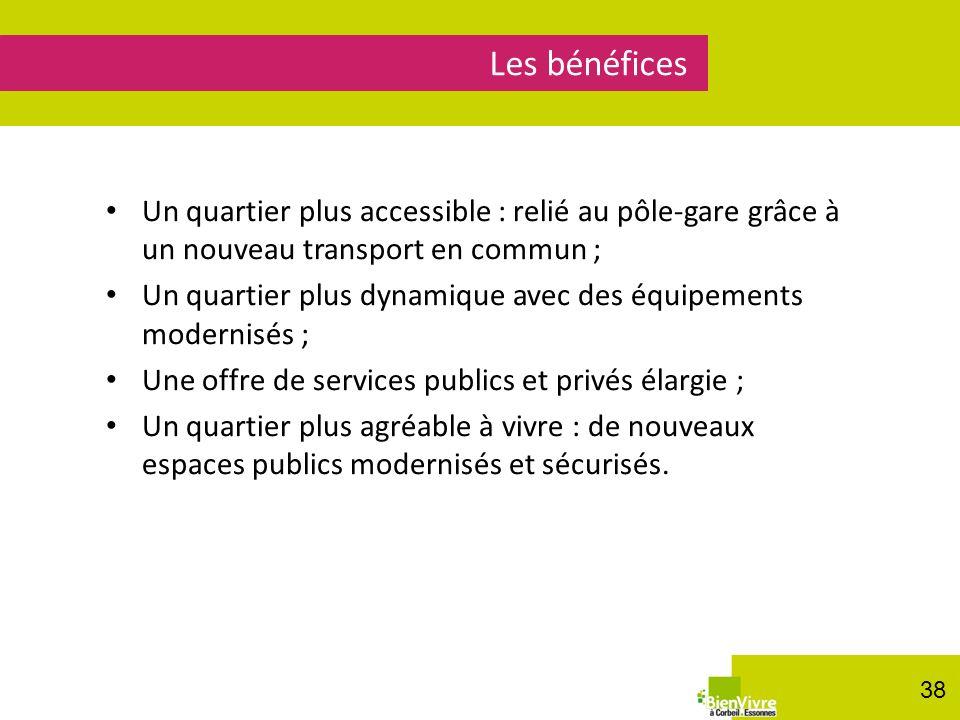 Les bénéfices Un quartier plus accessible : relié au pôle-gare grâce à un nouveau transport en commun ;