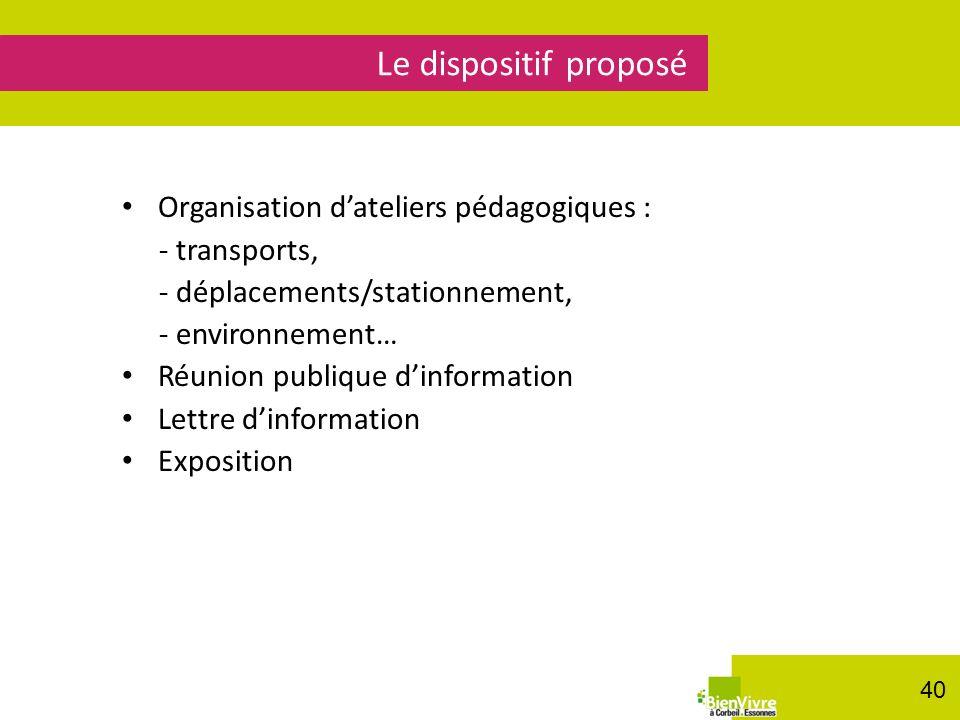 Le dispositif proposé Organisation d'ateliers pédagogiques :