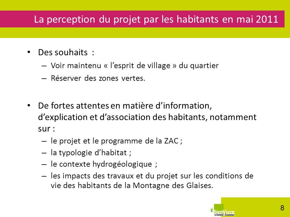 La perception du projet par les habitants en mai 2011