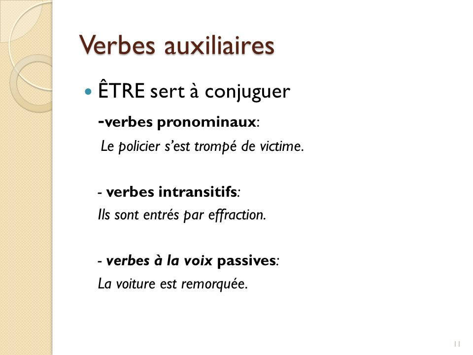 Verbes auxiliaires ÊTRE sert à conjuguer -verbes pronominaux: