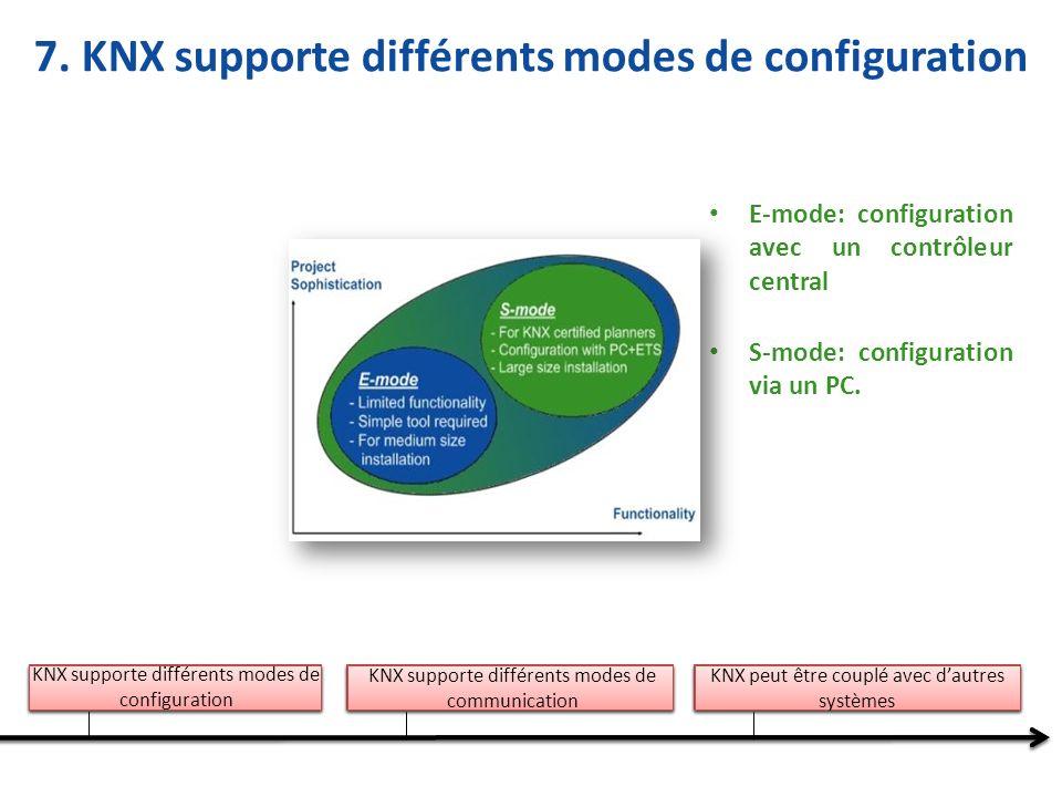 7. KNX supporte différents modes de configuration