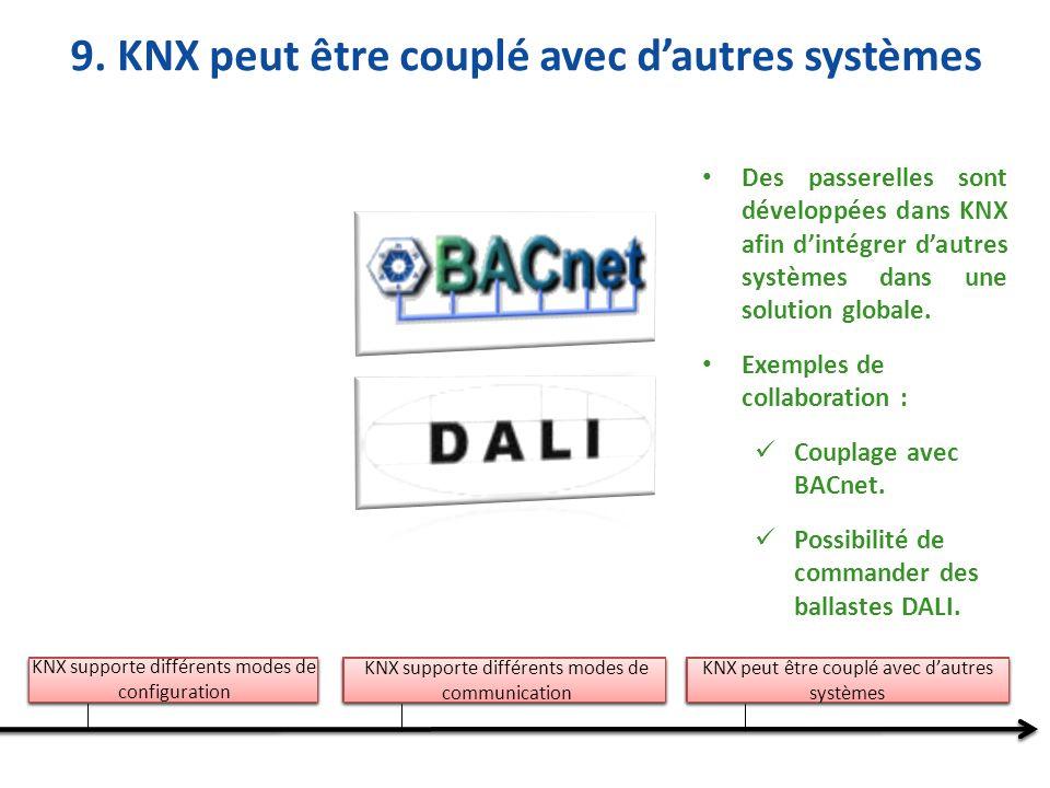 9. KNX peut être couplé avec d'autres systèmes