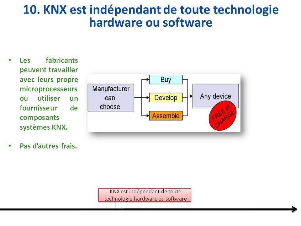 10. KNX est indépendant de toute technologie hardware ou software