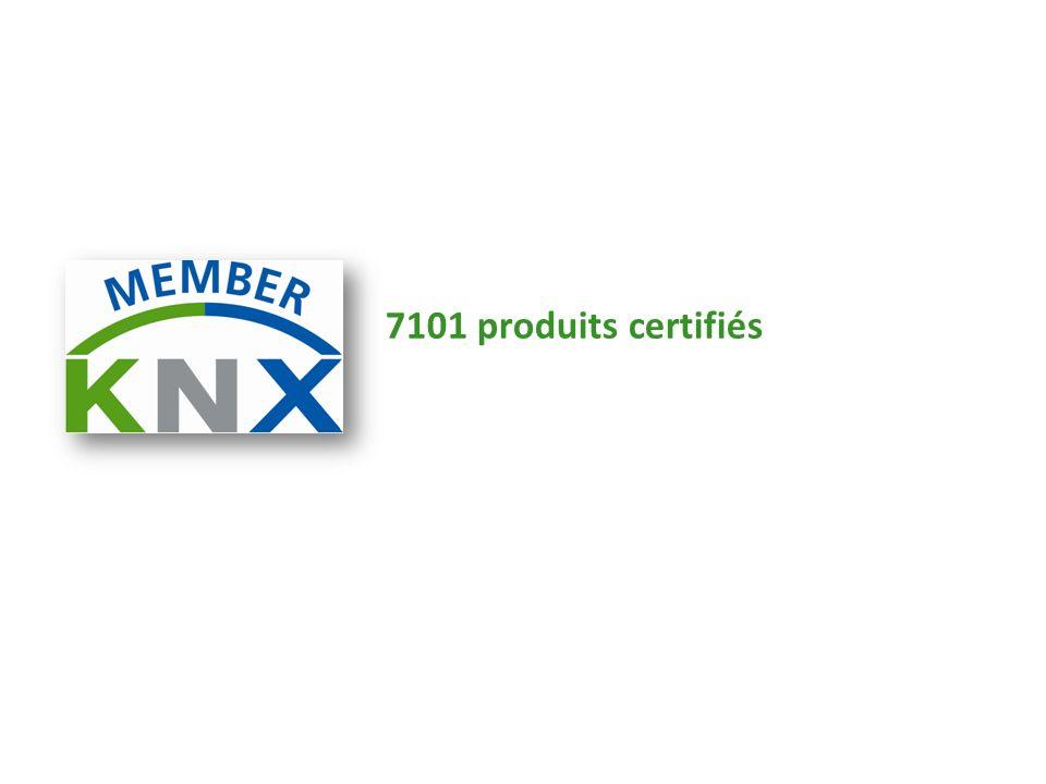 7101 produits certifiés