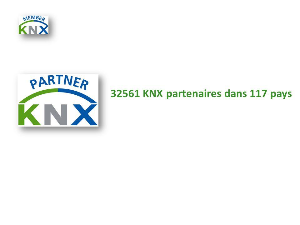 32561 KNX partenaires dans 117 pays