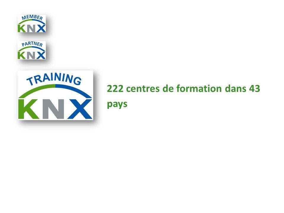 222 centres de formation dans 43 pays
