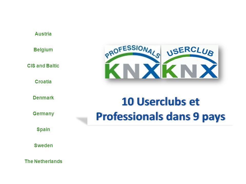 10 Userclubs et Professionals dans 9 pays