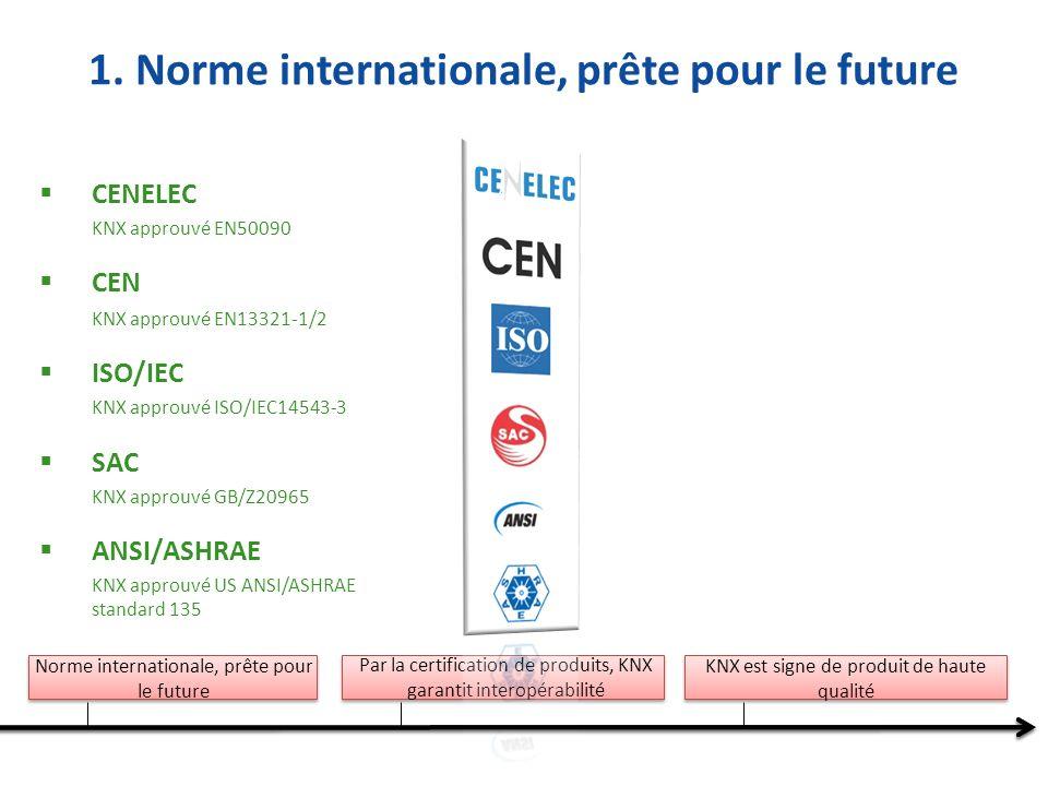 1. Norme internationale, prête pour le future