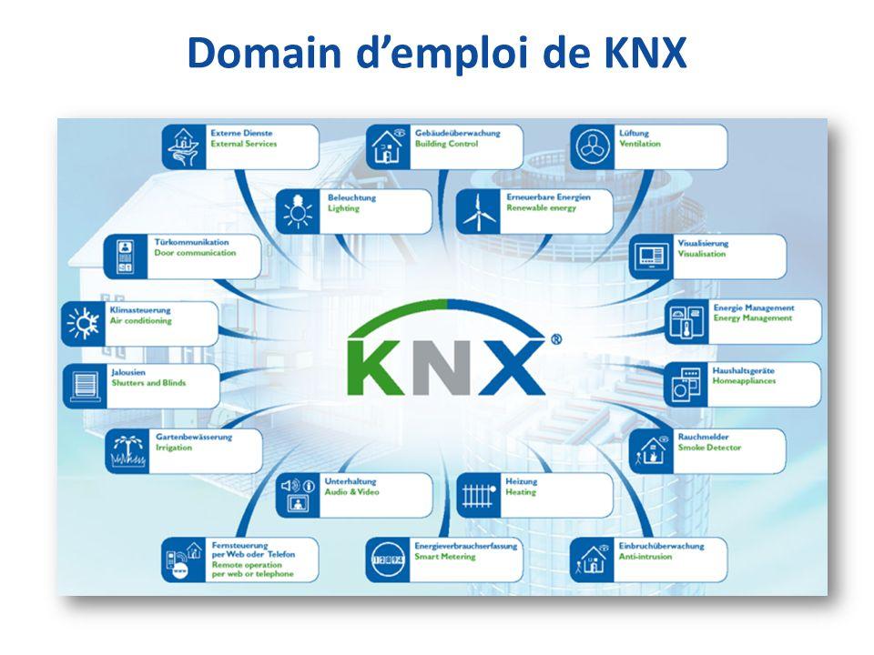 Domain d'emploi de KNX