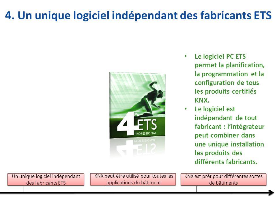 4. Un unique logiciel indépendant des fabricants ETS