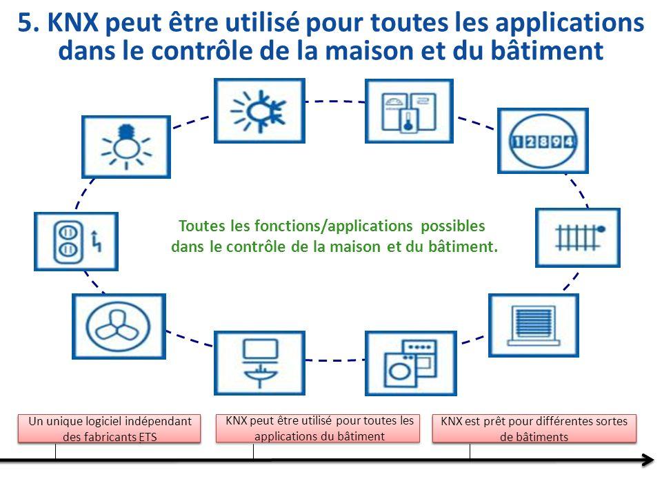 5. KNX peut être utilisé pour toutes les applications dans le contrôle de la maison et du bâtiment