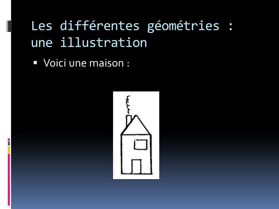 Les différentes géométries : une illustration