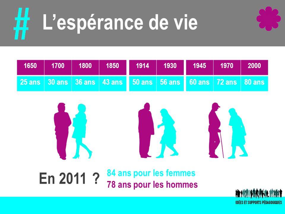 L'espérance de vie En 2011 84 ans pour les femmes