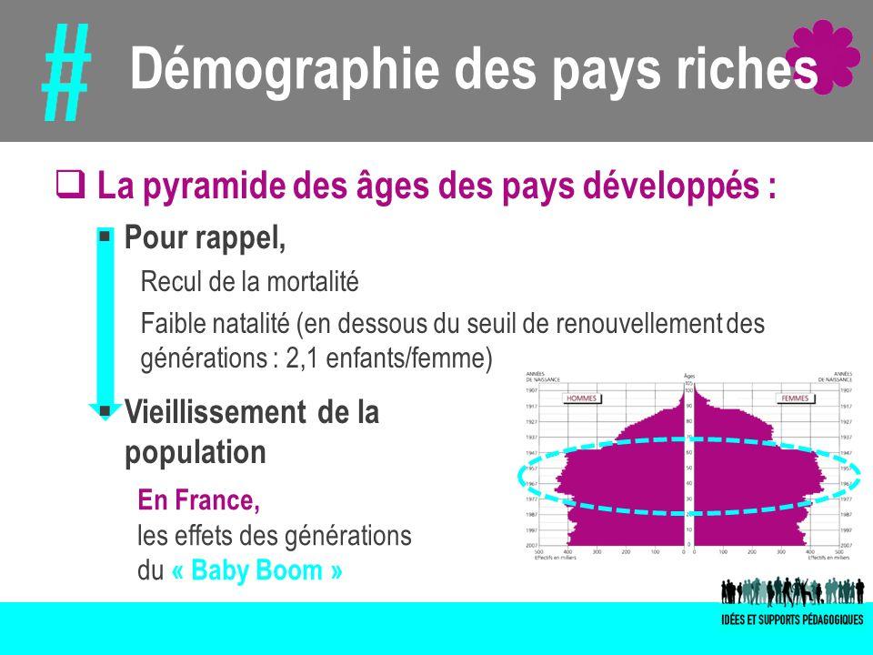 Démographie des pays riches