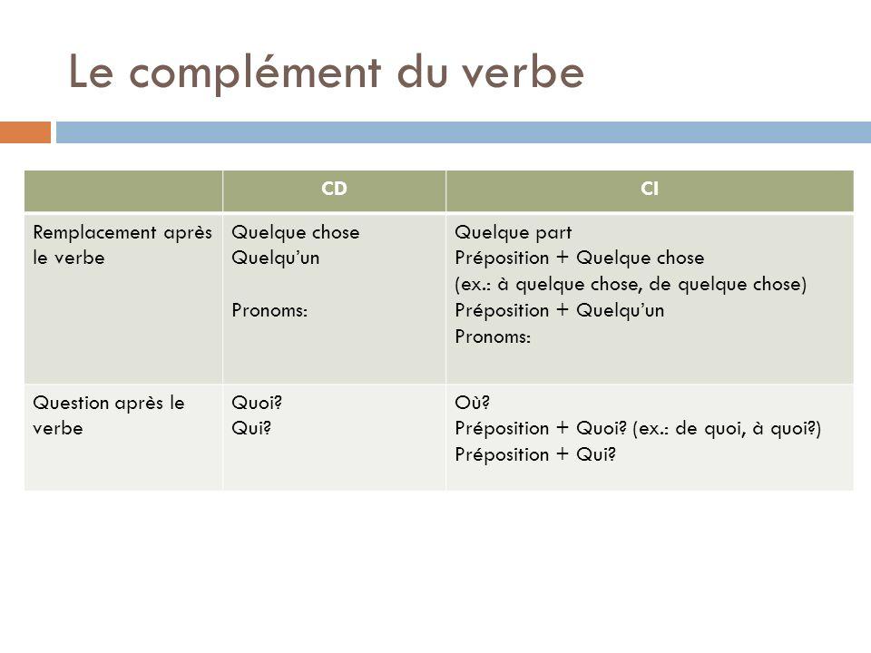 Le complément du verbe CD CI Remplacement après le verbe Quelque chose