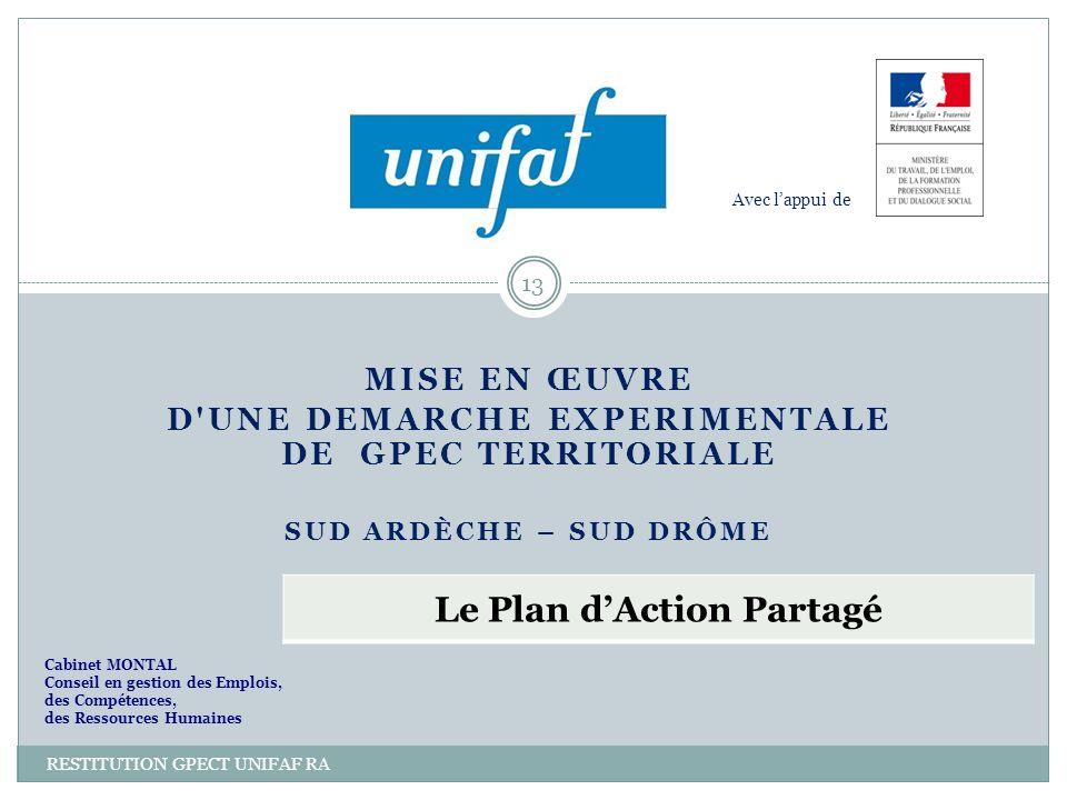 Le Plan d'Action Partagé