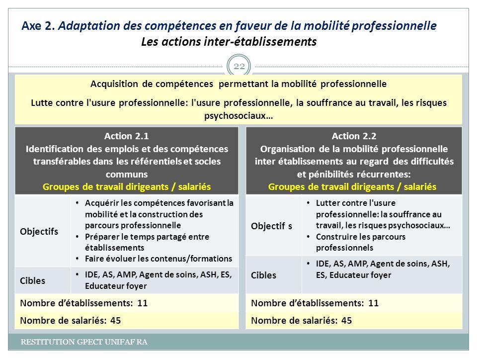 comp u00e9tences  emploi  formation  pour une dynamique territoriale
