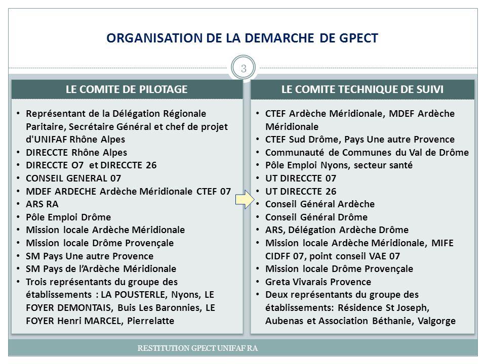 ORGANISATION DE LA DEMARCHE DE GPECT