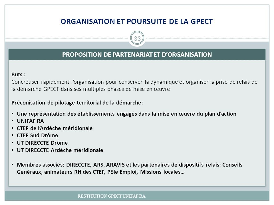 ORGANISATION ET POURSUITE DE LA GPECT