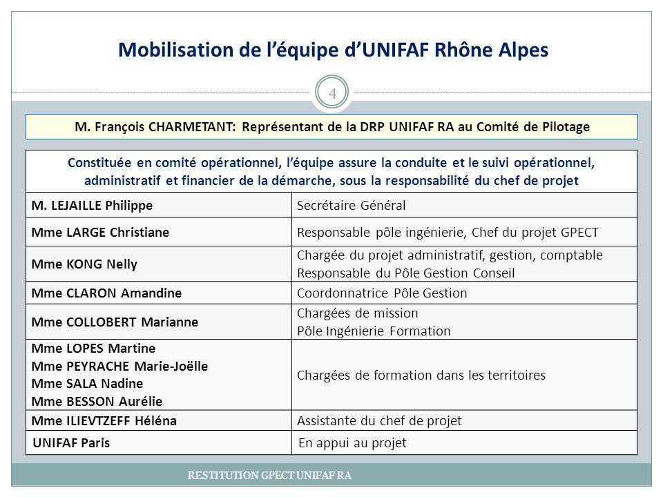 Mobilisation de l'équipe d'UNIFAF Rhône Alpes