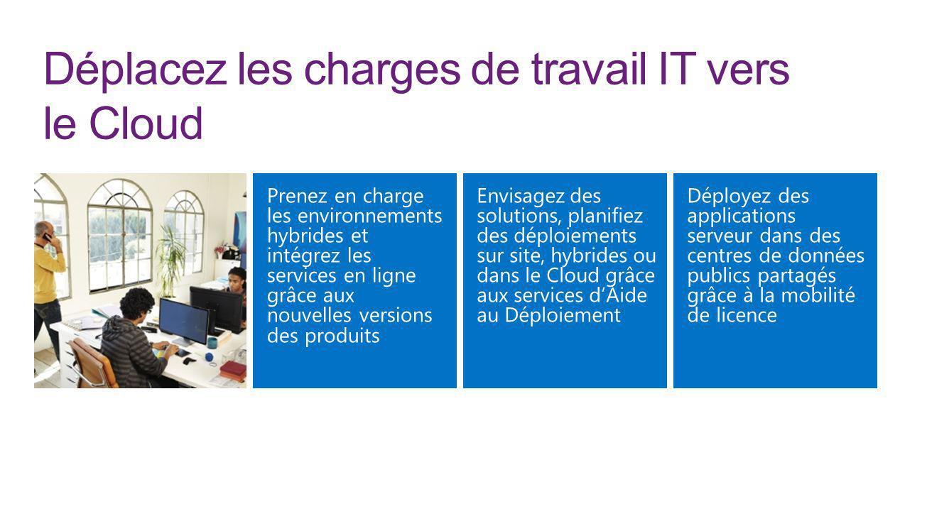 Déplacez les charges de travail IT vers le Cloud