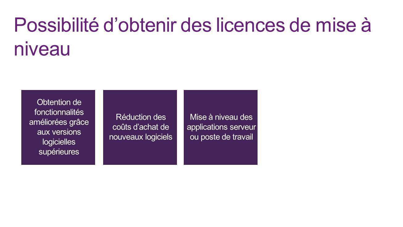Possibilité d'obtenir des licences de mise à niveau