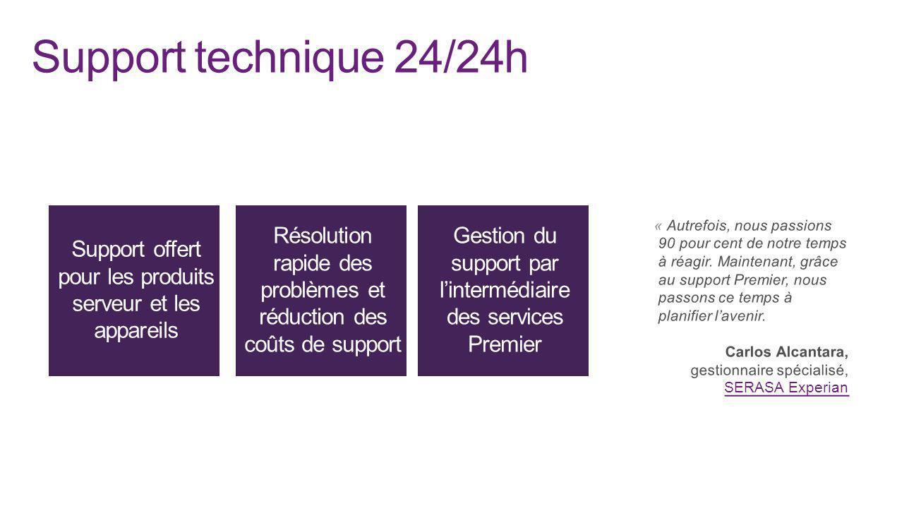 Support technique 24/24h Support offert pour les produits serveur et les appareils.