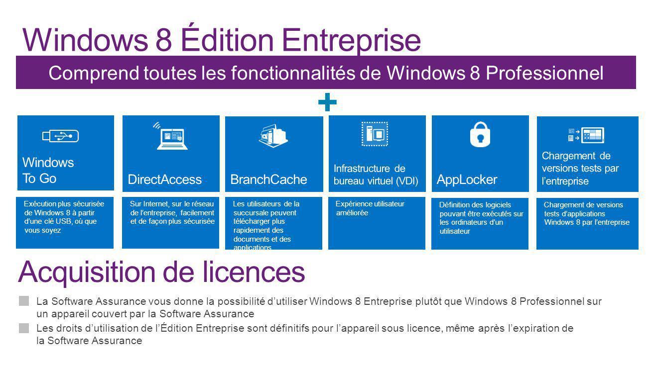 Windows 8 Édition Entreprise