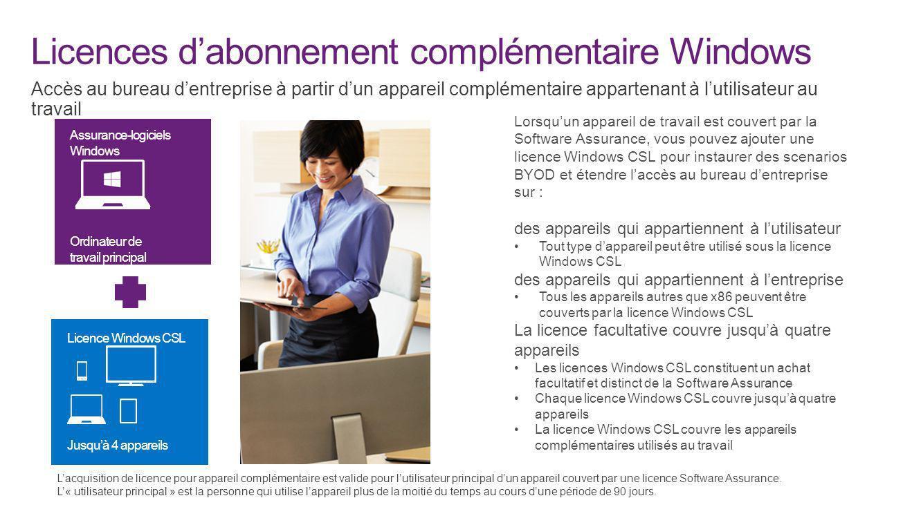 Licences d'abonnement complémentaire Windows
