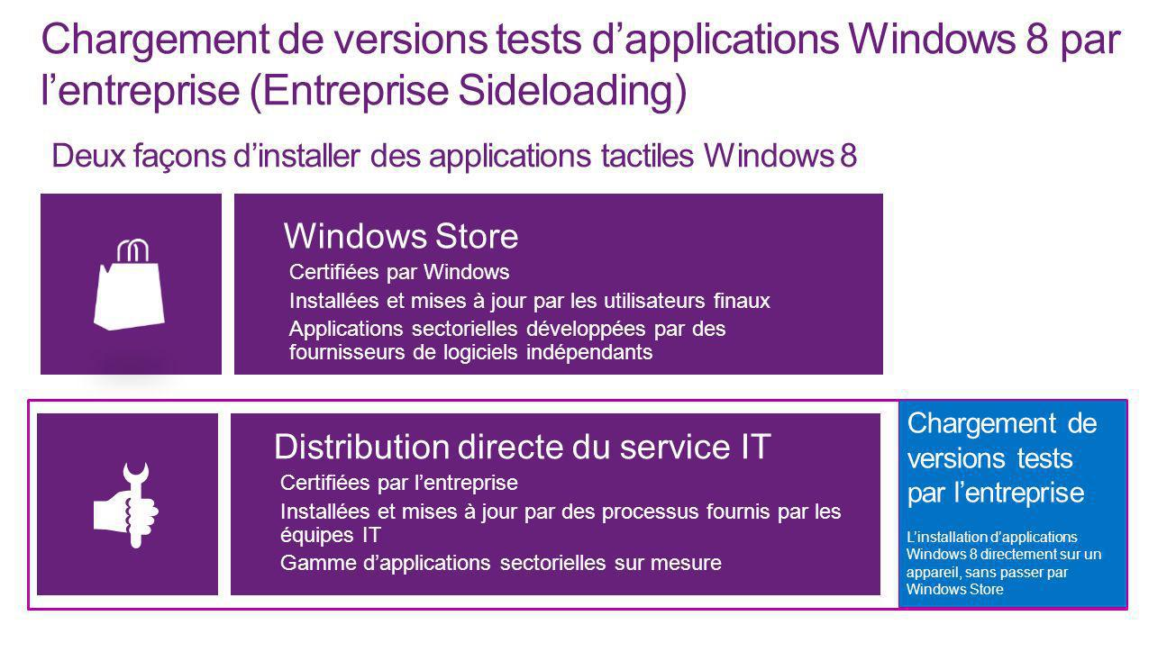 Deux façons d'installer des applications tactiles Windows 8