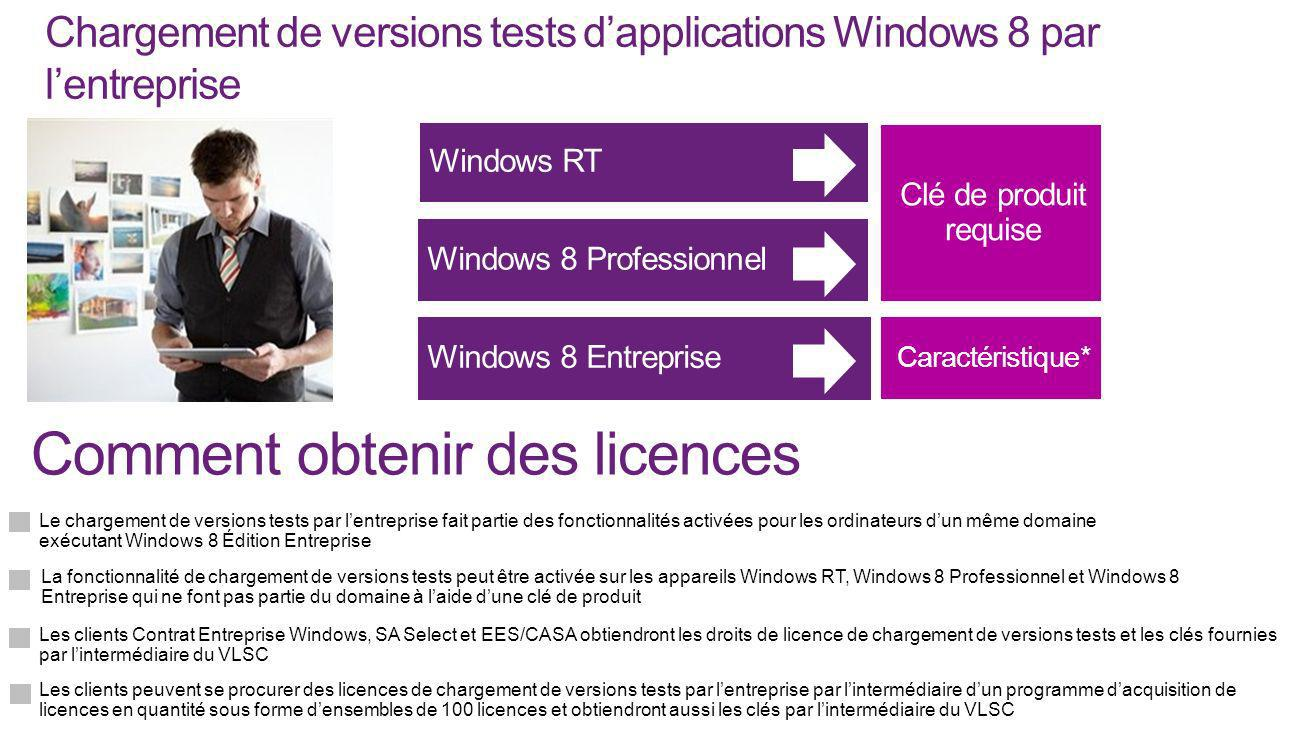 Chargement de versions tests d'applications Windows 8 par l'entreprise